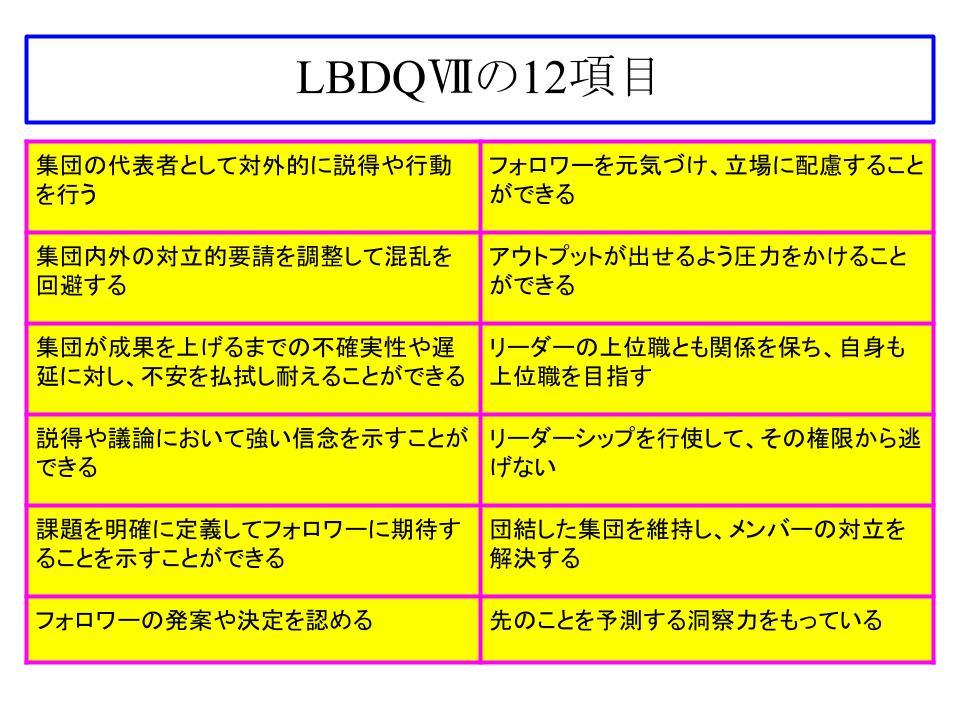 LBDQ?の12項目