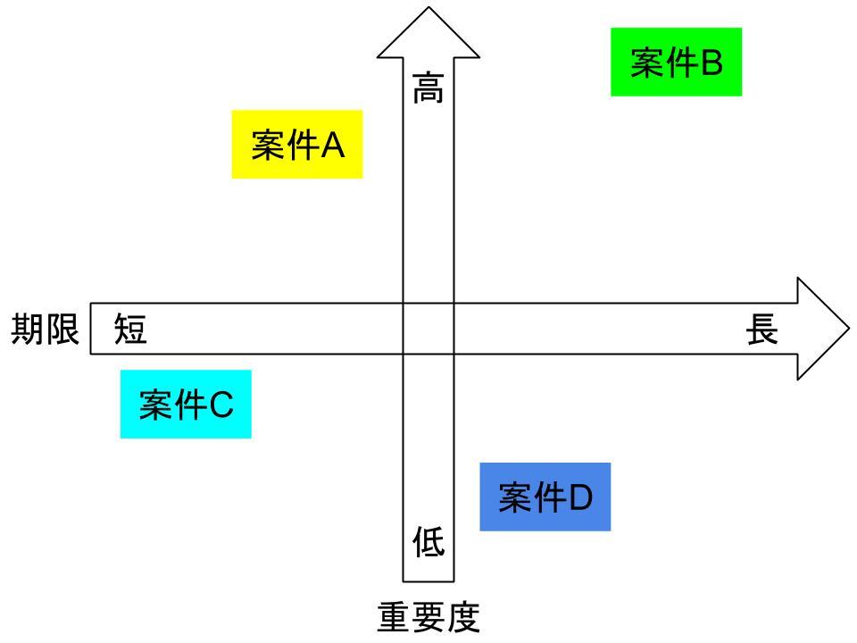 ビジネス法務(企業法務)担当者の心構え2