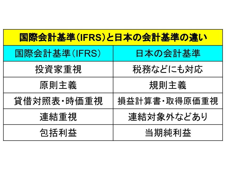 国際会計基準(IFRS)