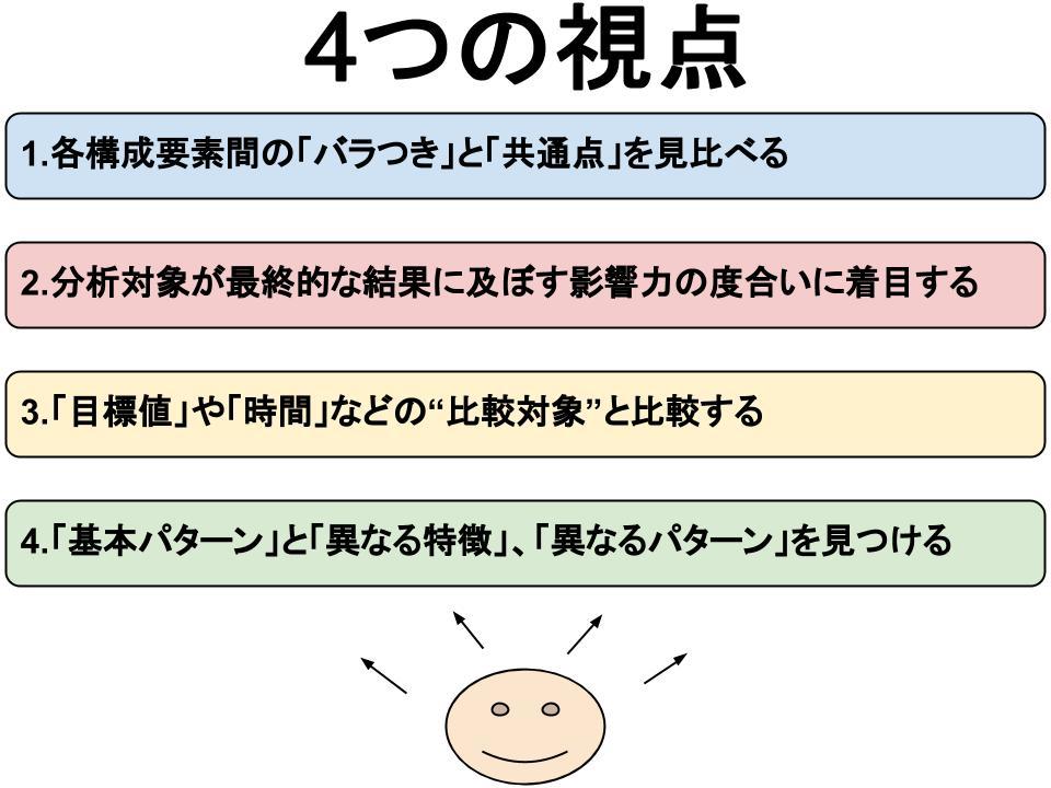 分析対象の特徴をつかむための4つの視点