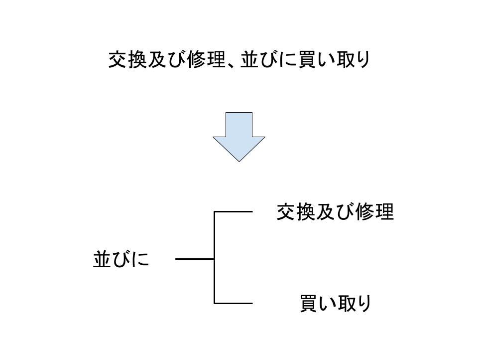 契約書の重要条項とそのルール2