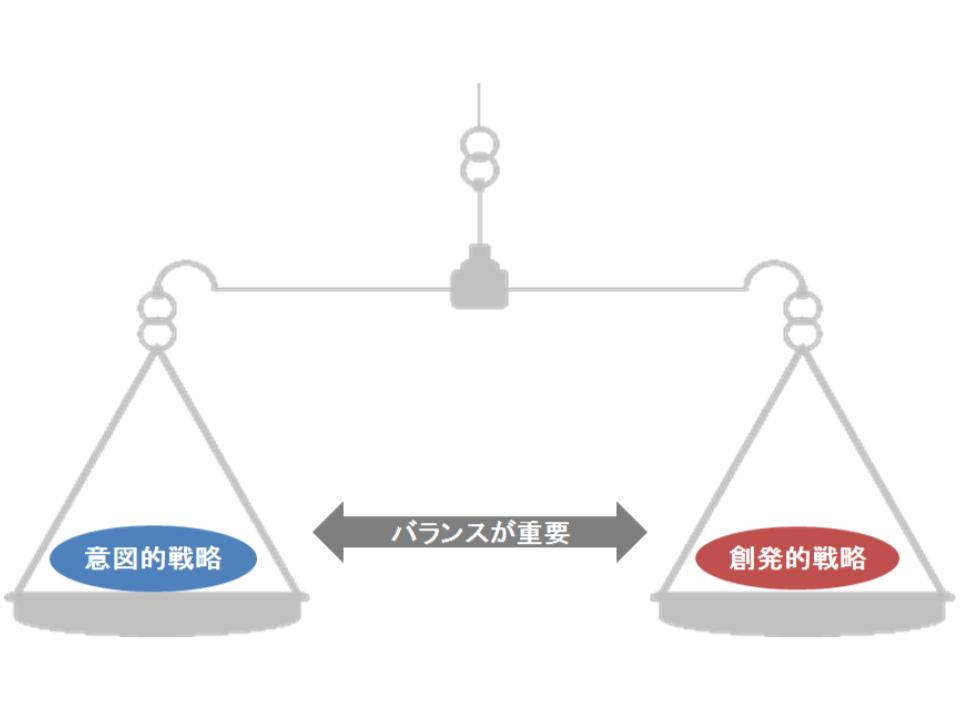 意図的戦略と創発的戦略のバランス1