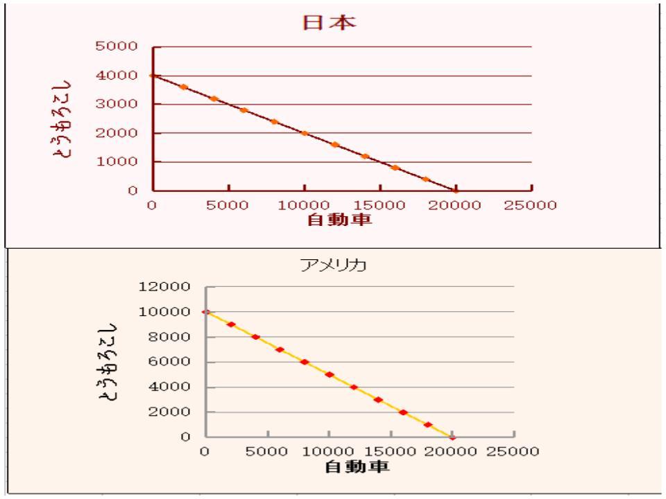 日本は貿易すべきか1