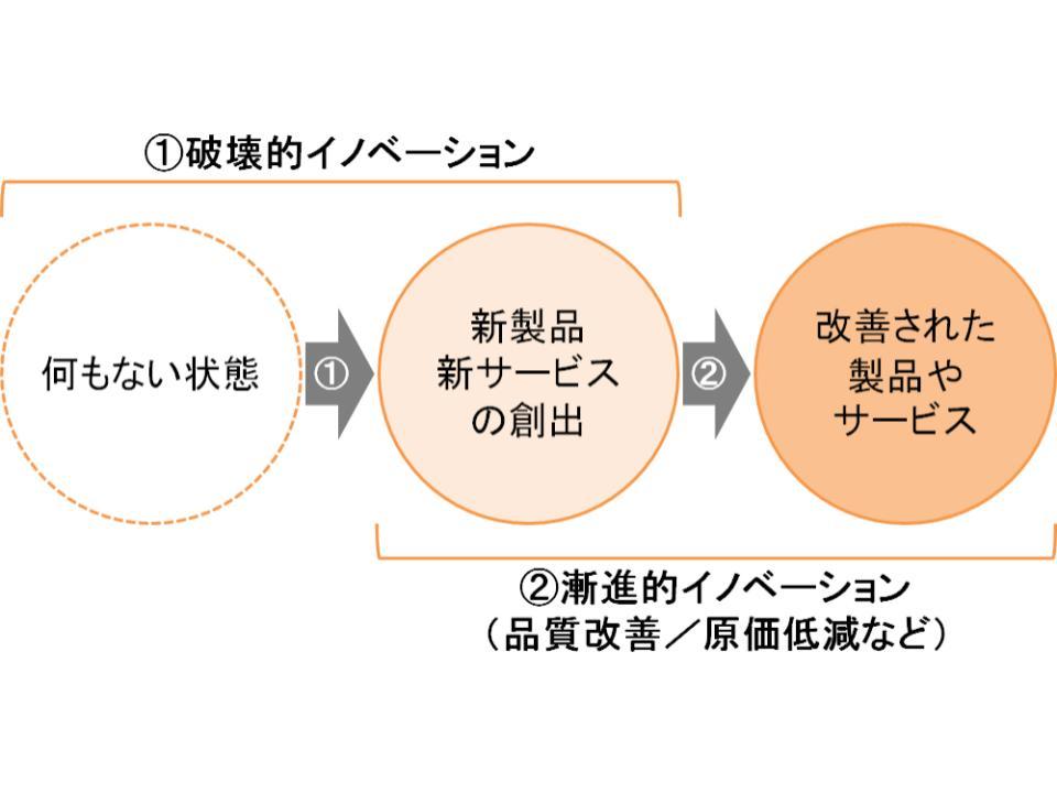 日本企業が目指すべき経営戦略とは1
