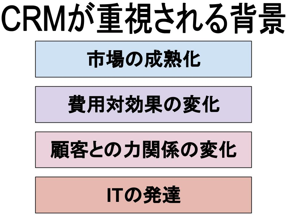 カスタマーリレーションシップマネジメント(CRM)