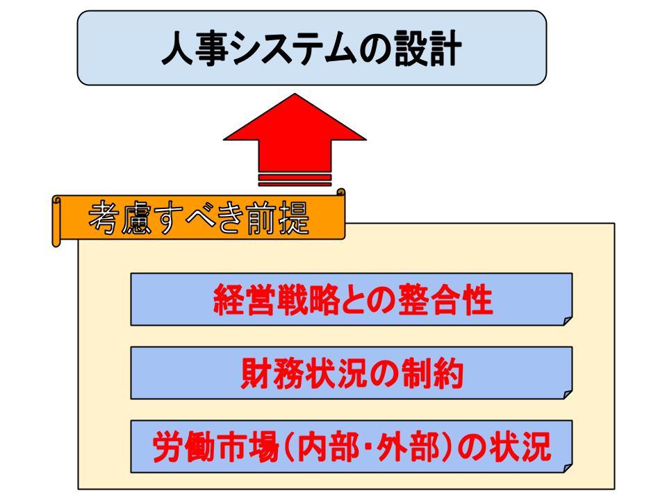 人事システムの設計1
