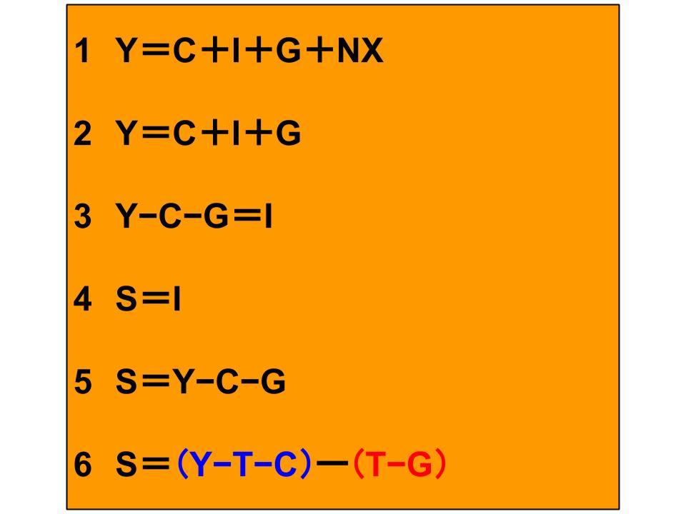 経済学の重要な恒等式2