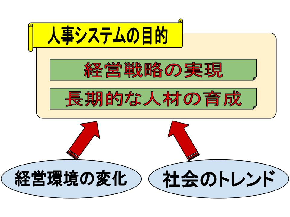 人事システム2