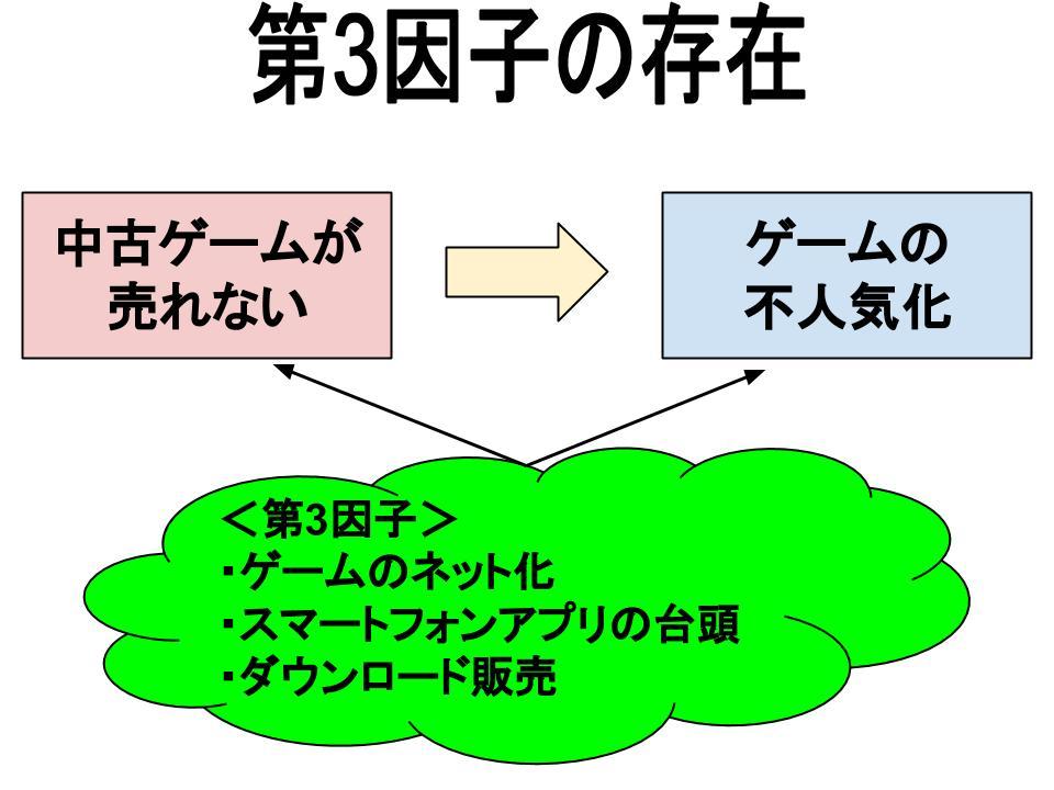 因果関係の7つの錯覚パターン