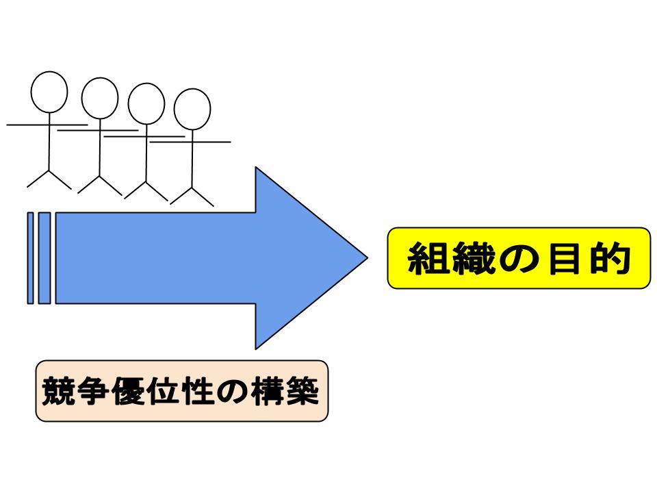 組織と戦略