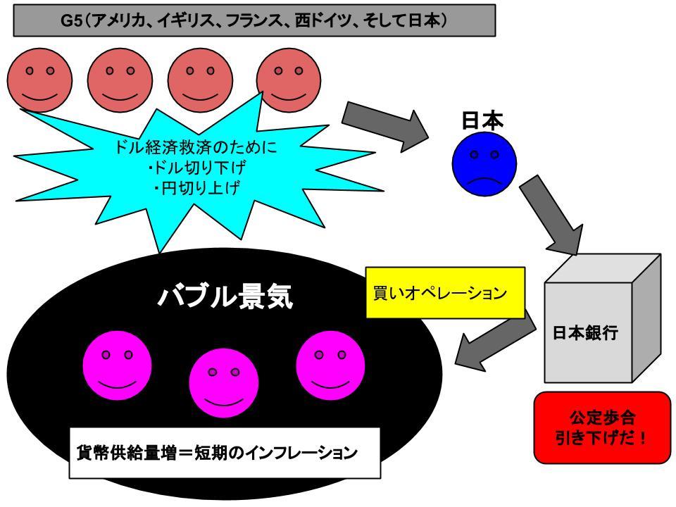 戦後の日本経済の歩み1