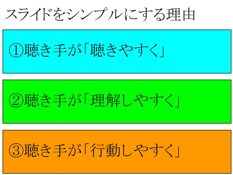 シンプル・イズ・ベスト1