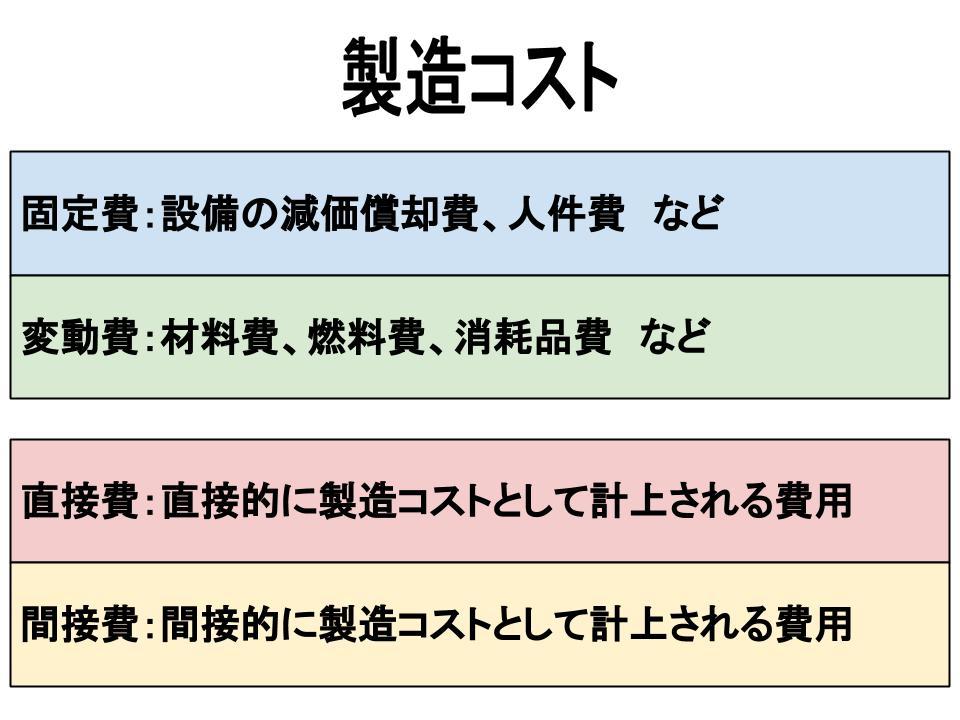 価格戦略(製造コストとカスタマー・バリュー)
