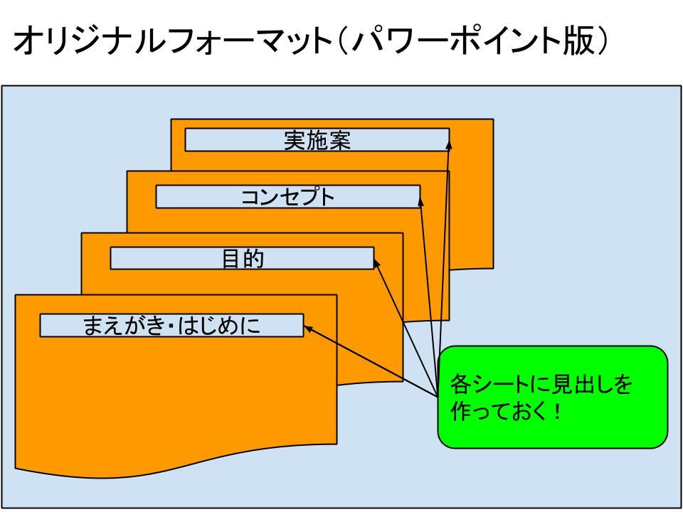 オリジナルフォーマットの作成2