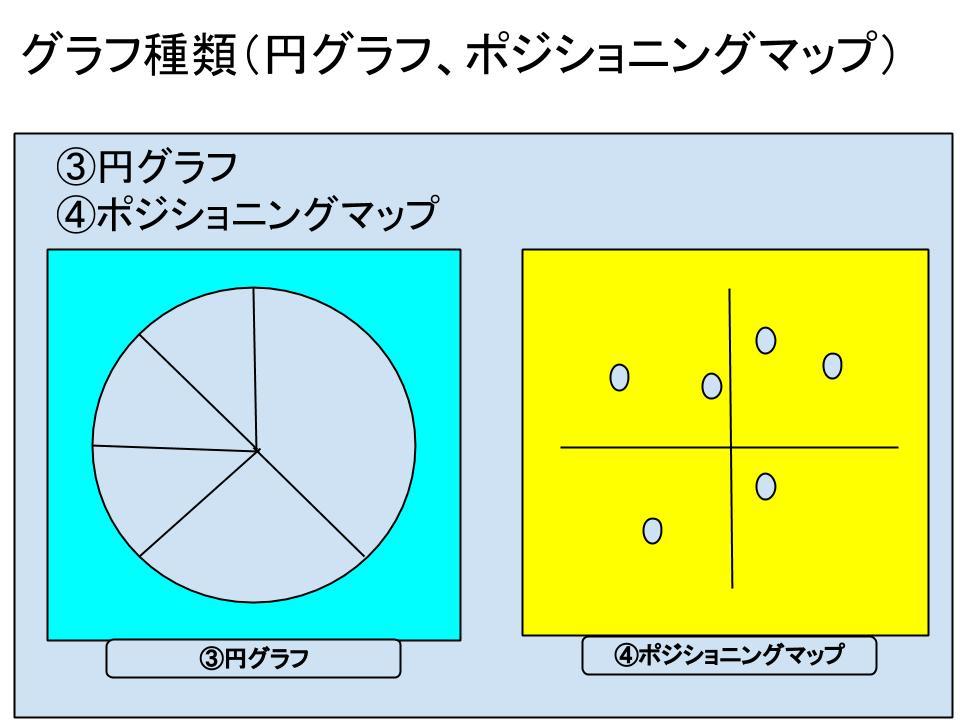 グラフをマスターする2