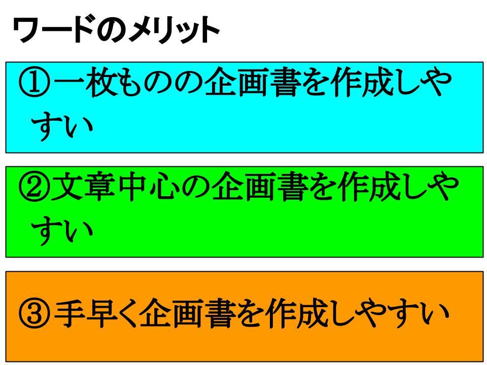 ワード(word)での企画書の作り方1