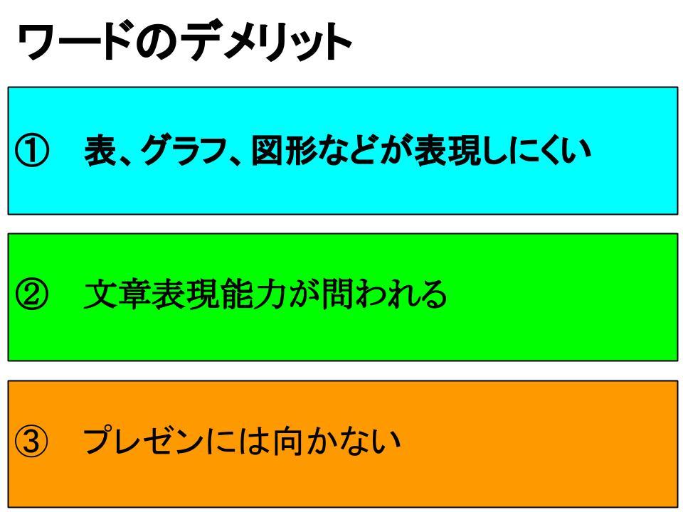 ワード(word)での企画書の作り方2