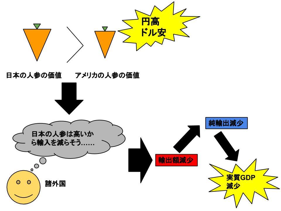 実質為替相場と名目為替相場2