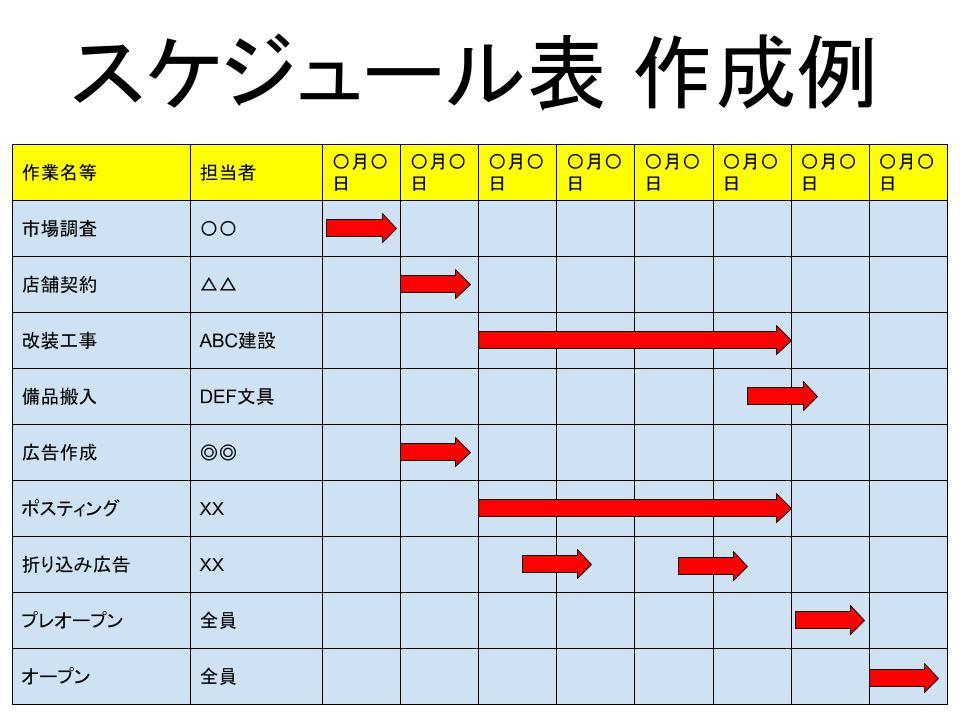 「スケジュール」の作成1