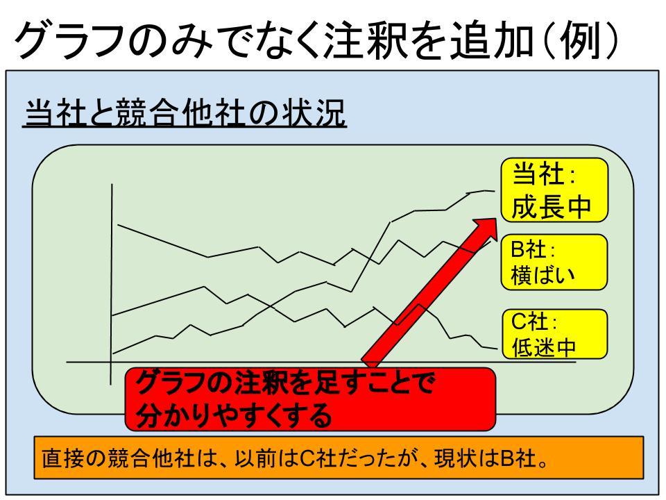 スライド作成ノウハウ3