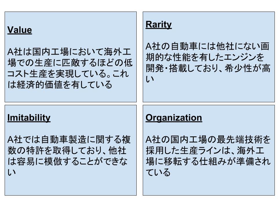 戦略策定とフレームワークによる環境分析4