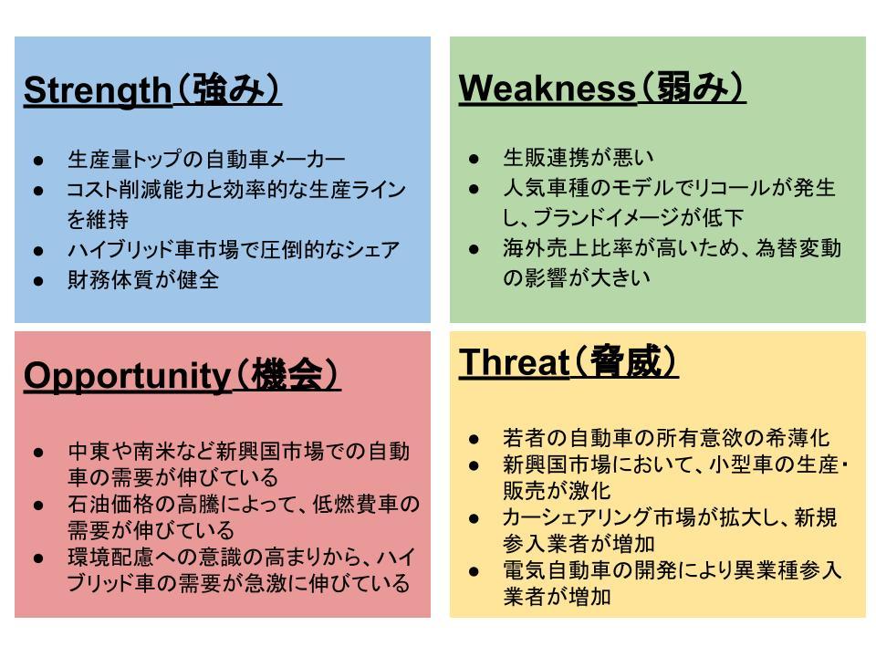 戦略策定とフレームワークによる環境分析6