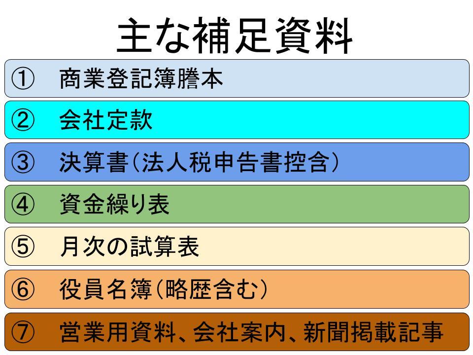 「補足資料」の作成1.