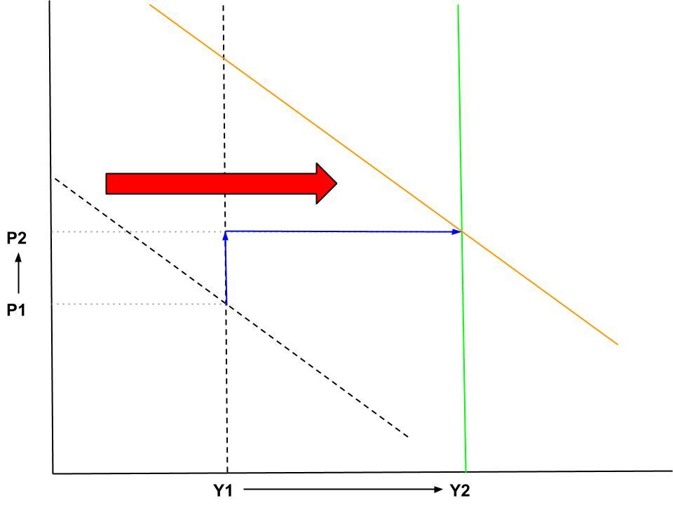 総供給曲線 | 経営を学ぶ~経営...