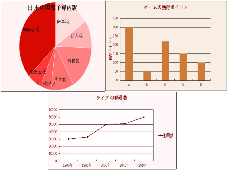 グラフの用法1